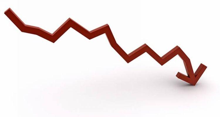 Recessione tecnica: Pil a picco, -0,2%